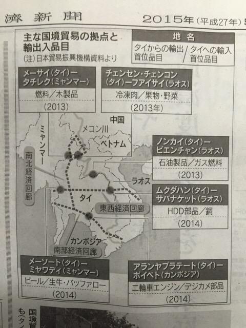 今日の日経新聞